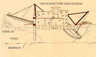 dredge_schematic